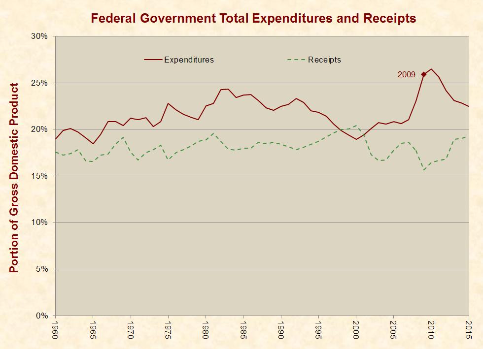 12_spending_taxes