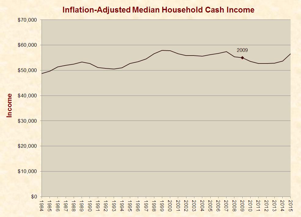 6_cash_income