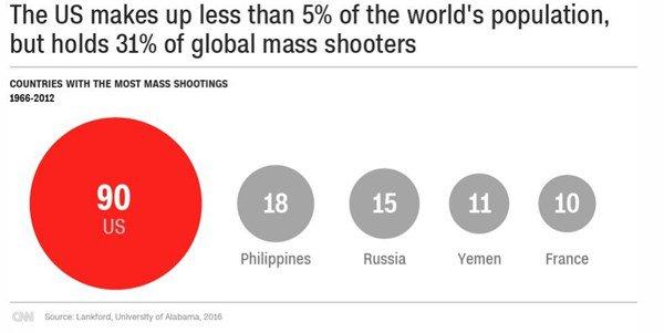 cnn_mass_shootingsjpg