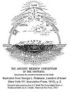 hebrew-cosmology-1