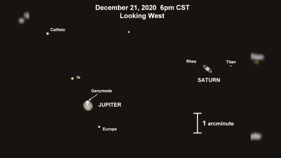 A 'Christmas Star' Will Arrive on December 21: Jupiter and Saturn Will Align to Create a Phenomenon Not Seen Since the Middle Ages